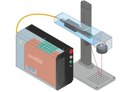 Máquina de marcaje y para grabado de piezas por láser Datamark ML-200